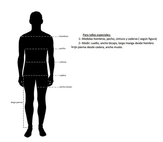 tallas hombre figura